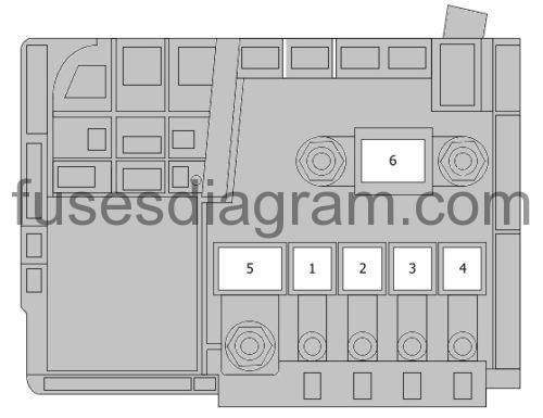 Fuse Box Diagram Chevrolet Cruze J300