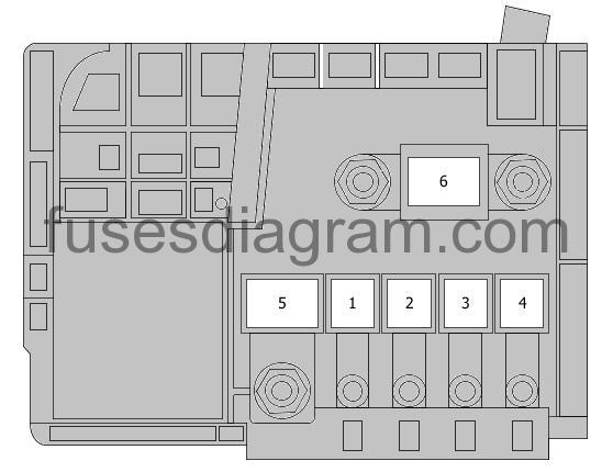 Fuse Box Diagram Chevrolet Cruze J300