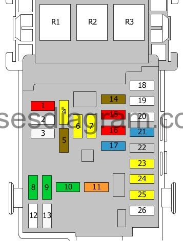 Fuse box diagram Chevrolet Cruze J300Fuses box diagram
