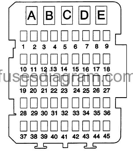 Fuse box diagram Chevrolet Lumina 1994-2001 | 1998 Chevy Lumina Fuse Box Diagram |  | Fuses box diagram