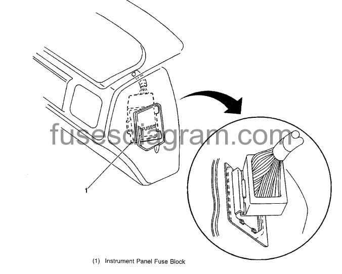 fuse box diagram chevrolet lumina 1994-2001  fuses box diagram
