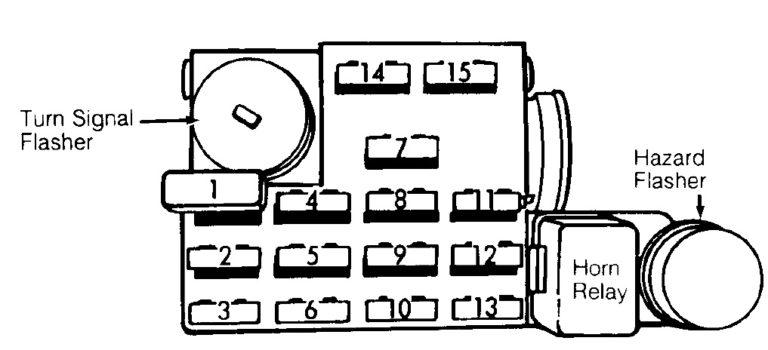 Fuse box diagram Dodge Ram 1988-1993