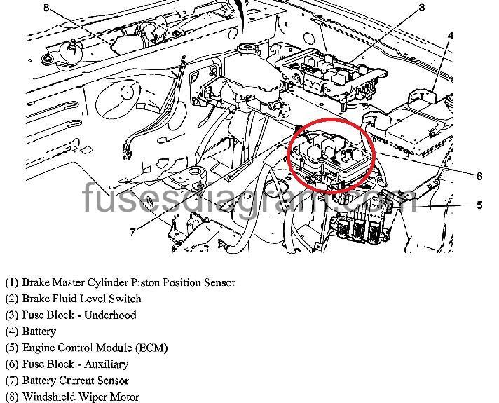 Fuse Box Diagram Chevrolet Silverado 2010