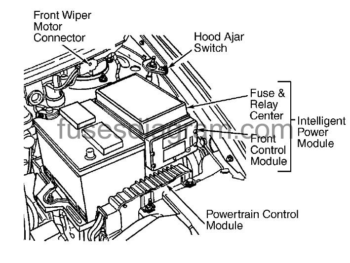 Fuse box diagram Dodge Caravan 2001-2004