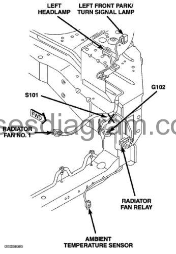 Fuse box diagram Dodge Caravan 2005-2007