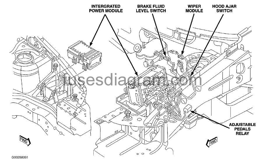 Fuse box diagram Dodge Caravan 2005-2007