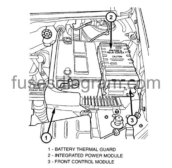Fuse box diagram Dodge Caravan 2005-2007Fuses box diagram