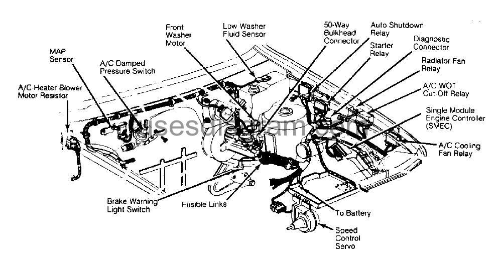 Fuse box diagram Dodge Caravan 1984-1990