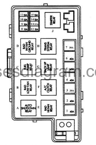 Fuse box diagram Dodge Caravan 1994-1995