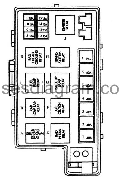 Fuse box diagram Dodge Caravan 1994-1995