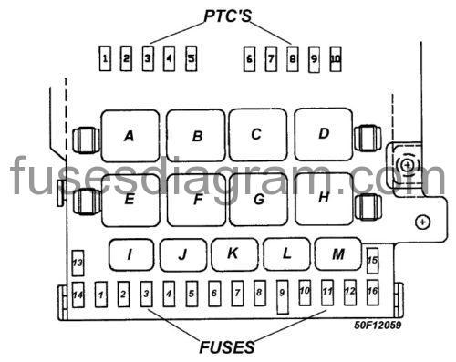 Fuse box diagram Dodge Caravan 1996