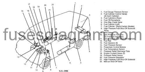 Fuse box diagram Dodge Ram Van 1996-1997