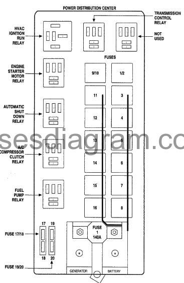 Fuse Box Diagram Dodge Ram Van 1998 1999, 1999 Dodge Ram Wiring Diagram