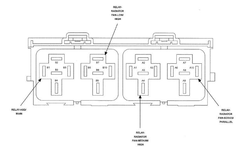 Fuse box diagram Dodge Avenger 2008-2014
