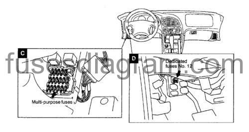 Fuse box diagram Dodge Avenger 1996-2000