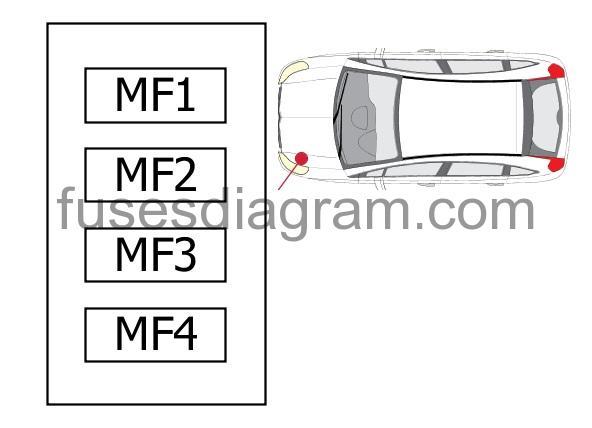 Fuse box diagram Citroen C4 2004-2011
